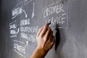A Brave New World – Social Customer Relationship Management