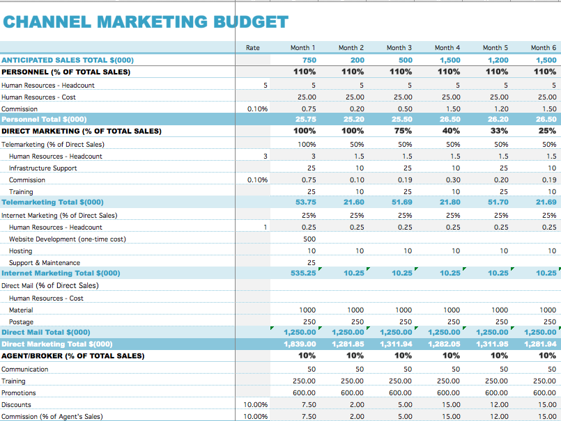 7 Free Marketing Budget Templates - Marketing.com.au