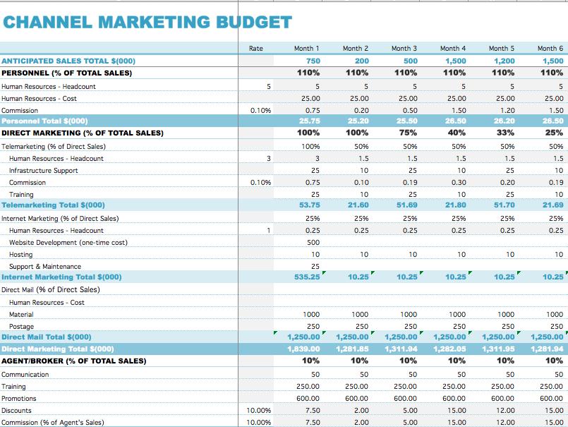 Budget marketing militaryalicious 7 free marketing budget templates marketing com au saigontimesfo