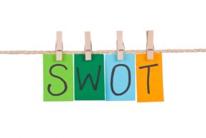 Core Marketing Concepts Refresher: SWOT Analysis