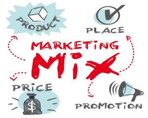 Getting Your Marketing Mix Just Right