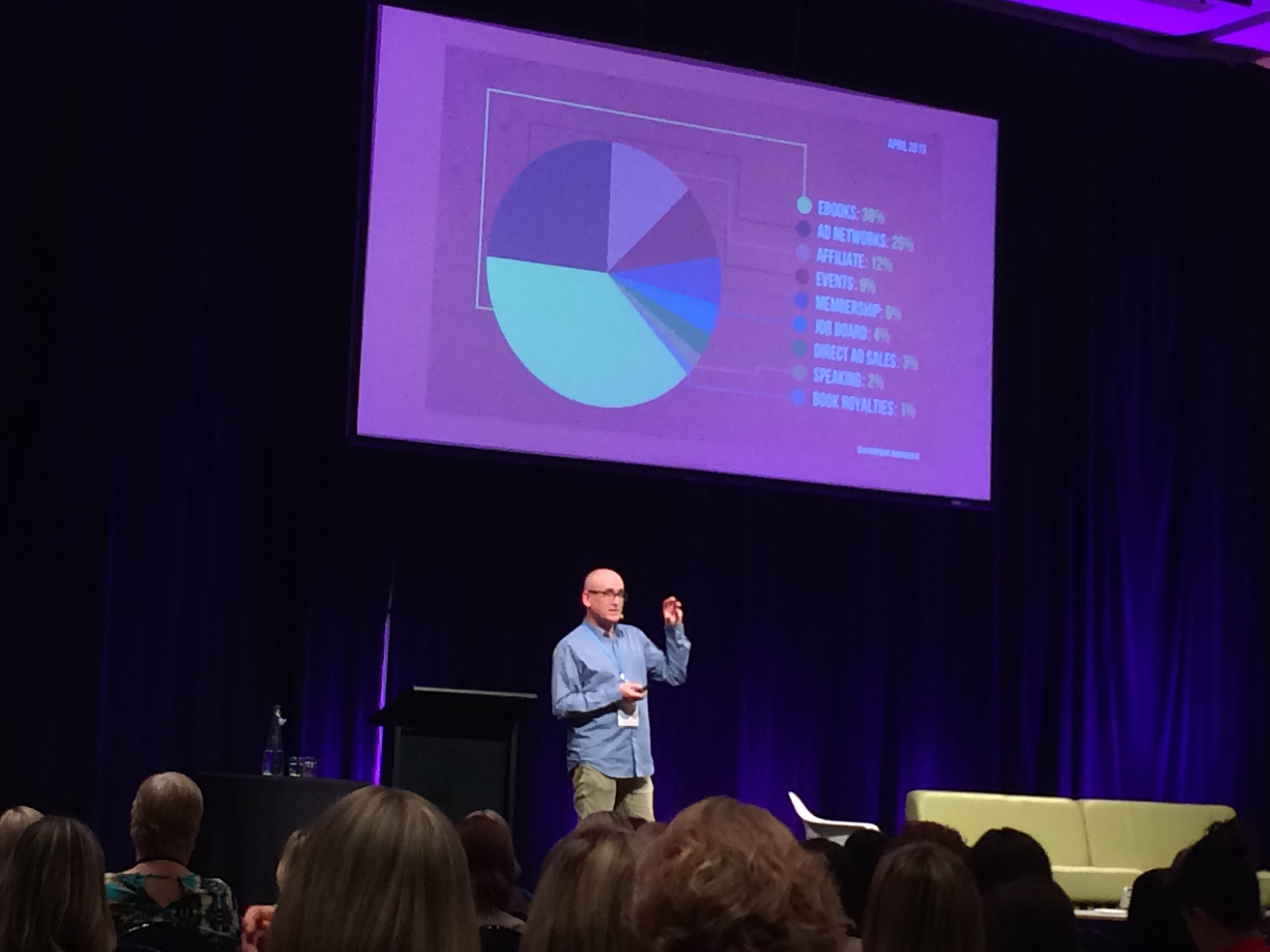Problogger: Introduction to Monetisation – Darren Rowse