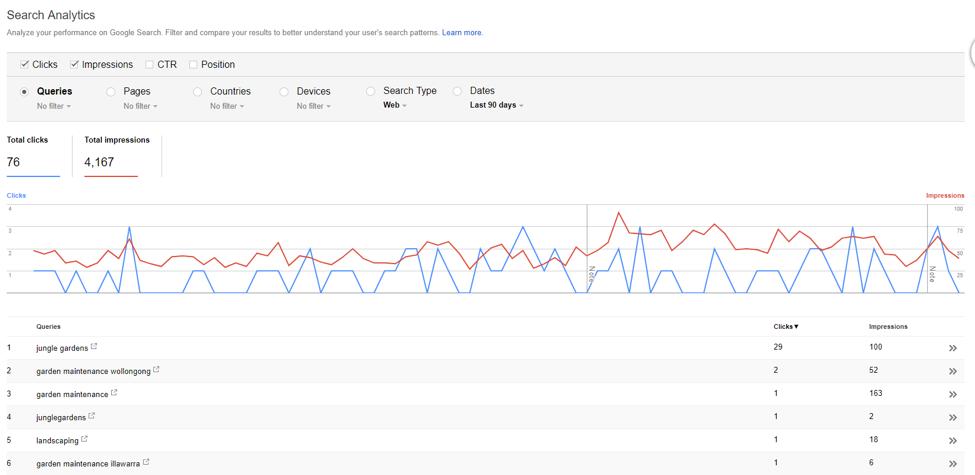 Google Search Console Reporting