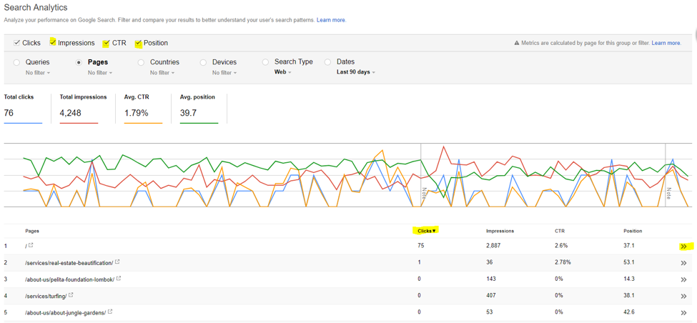 Google Search Console Additional Reporting